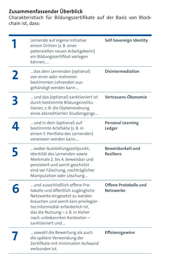 Sieben Merkmale von Bildungszertifikaten auf der Basis von ...