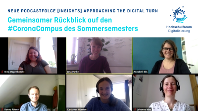 Coverbild fünfte Podcastfolge Approaching the Digital Turn
