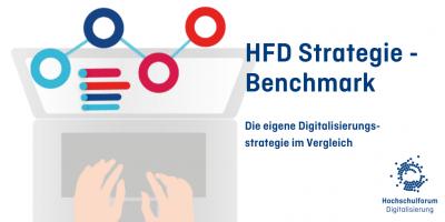 Grafische Darstellung von tippenden Händen mit Diagaramm darüber, Schrift: HFD Strategie-Benchmark