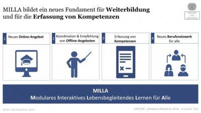 Bild: [http://stab-zukunftderarbeit.de/ Stab Zukunft der Arbeit]
