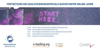 Quickstarter Onlinelehre, zweiter Teil des Qualifizierungsspecials von HFD, e-teaching.org und GMW.